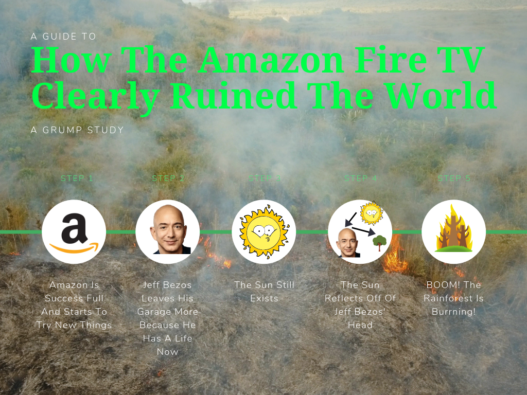 A Guide To How The Amazon Fire TV Clearly Ruined The World.