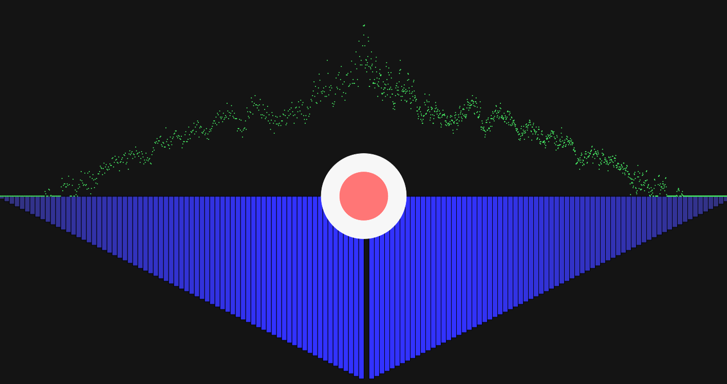 Music Visualization with the Fourier Transform — PragmaCoders