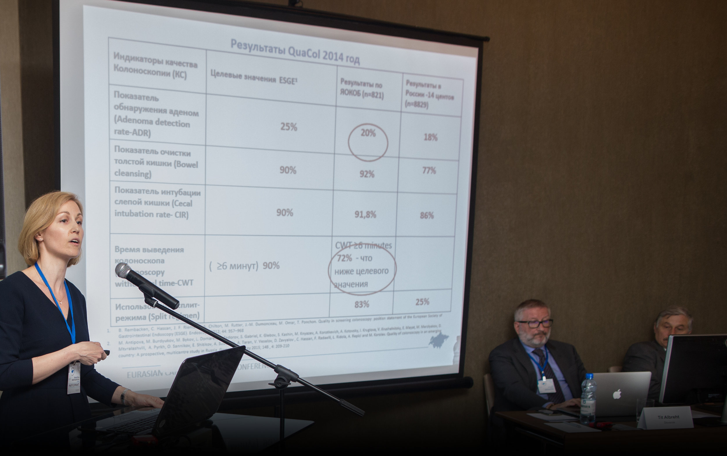 Russian colonoscopy presentation at ECSN Conference in Belarus, 2018