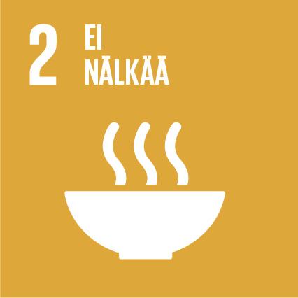 YK:n kestävän kehityksen tavoitteet Kuusamon Juusto Ei Nälkää