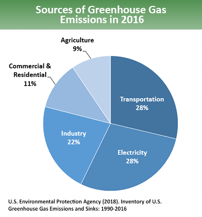 sources_2_0 epa.png