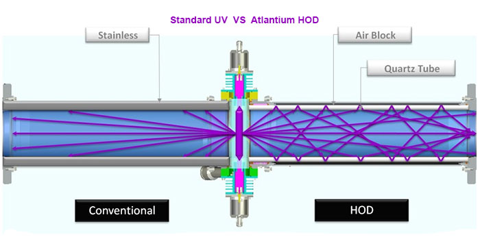 Hydro-Optic-bilde.jpg