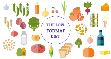 the_low_fodmap_diet_for_IBS.png