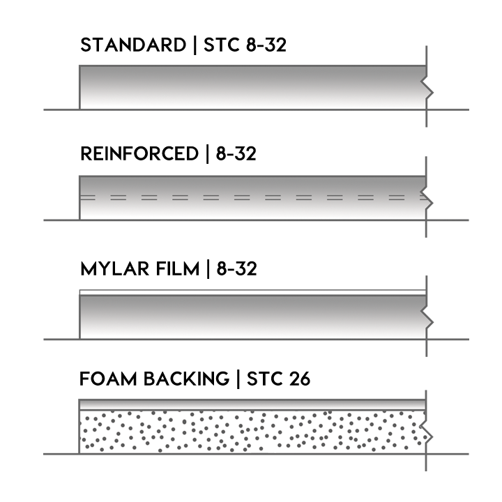Mat Cross-Section
