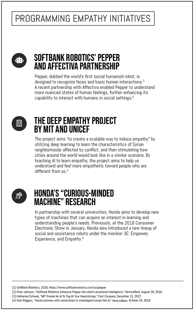 Programming Empathy Initiatives