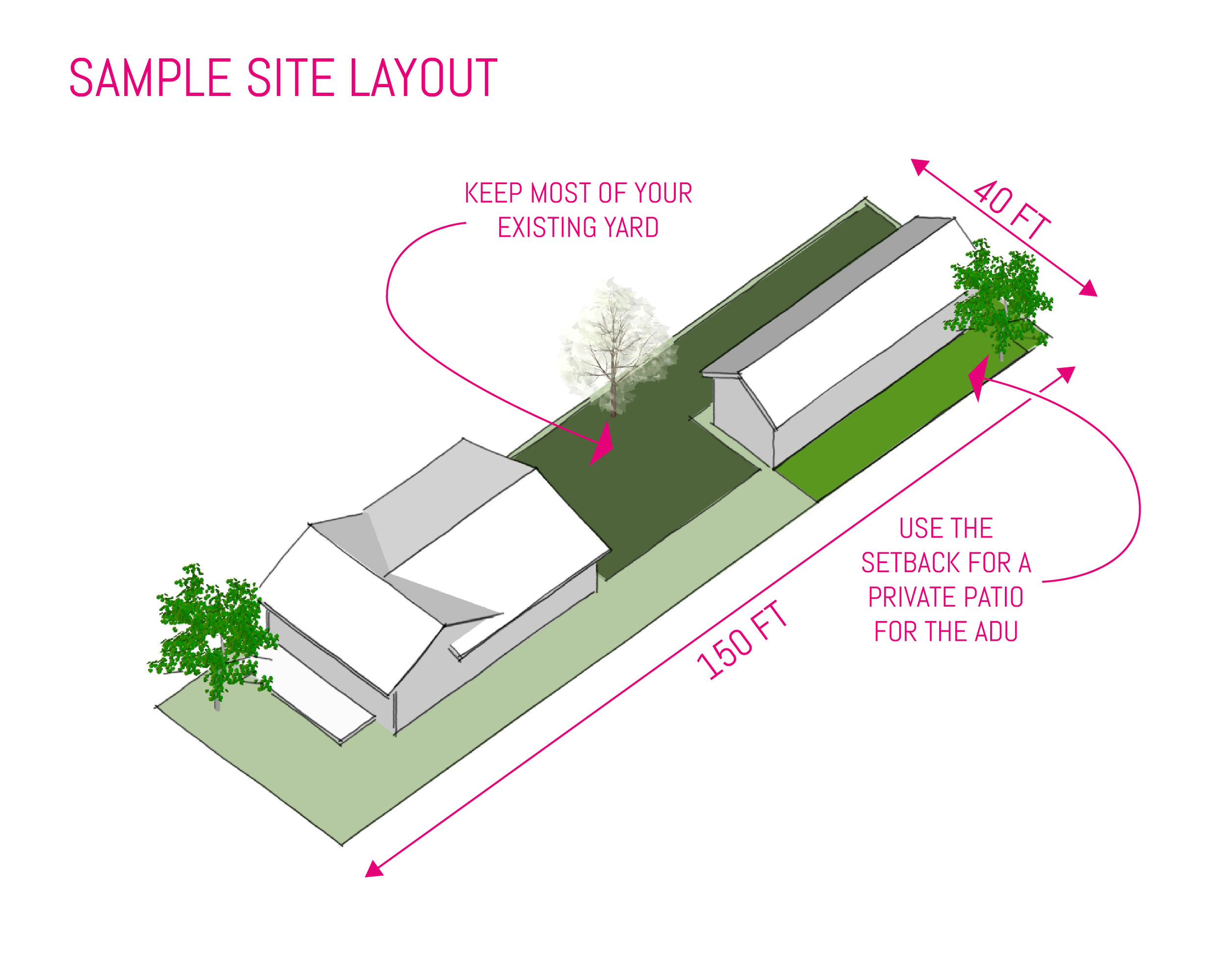 LAYOUT OPTION_COTTAGE-ADU-01.png