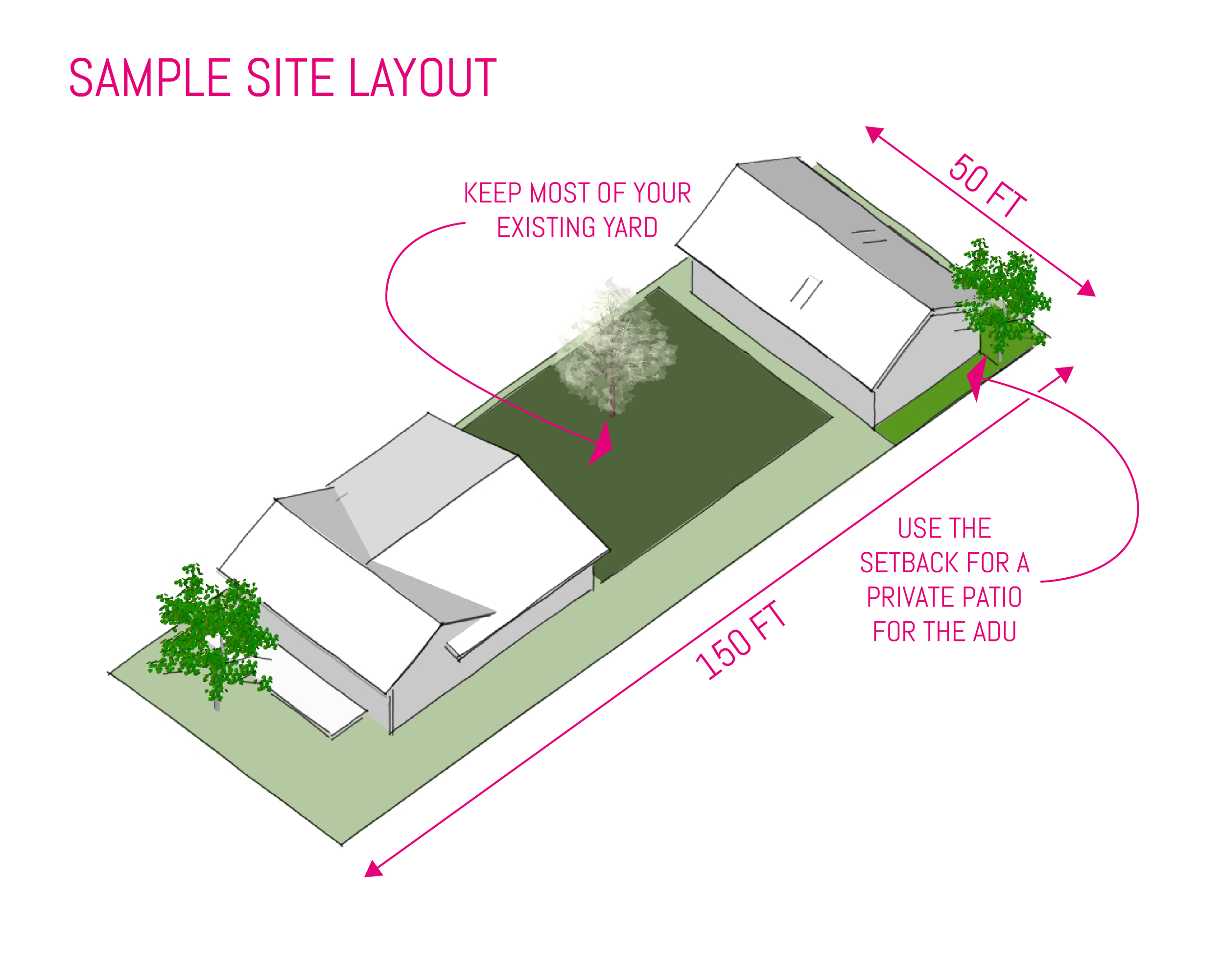 LAYOUT OPTION_STEP-ADU-2-01.png