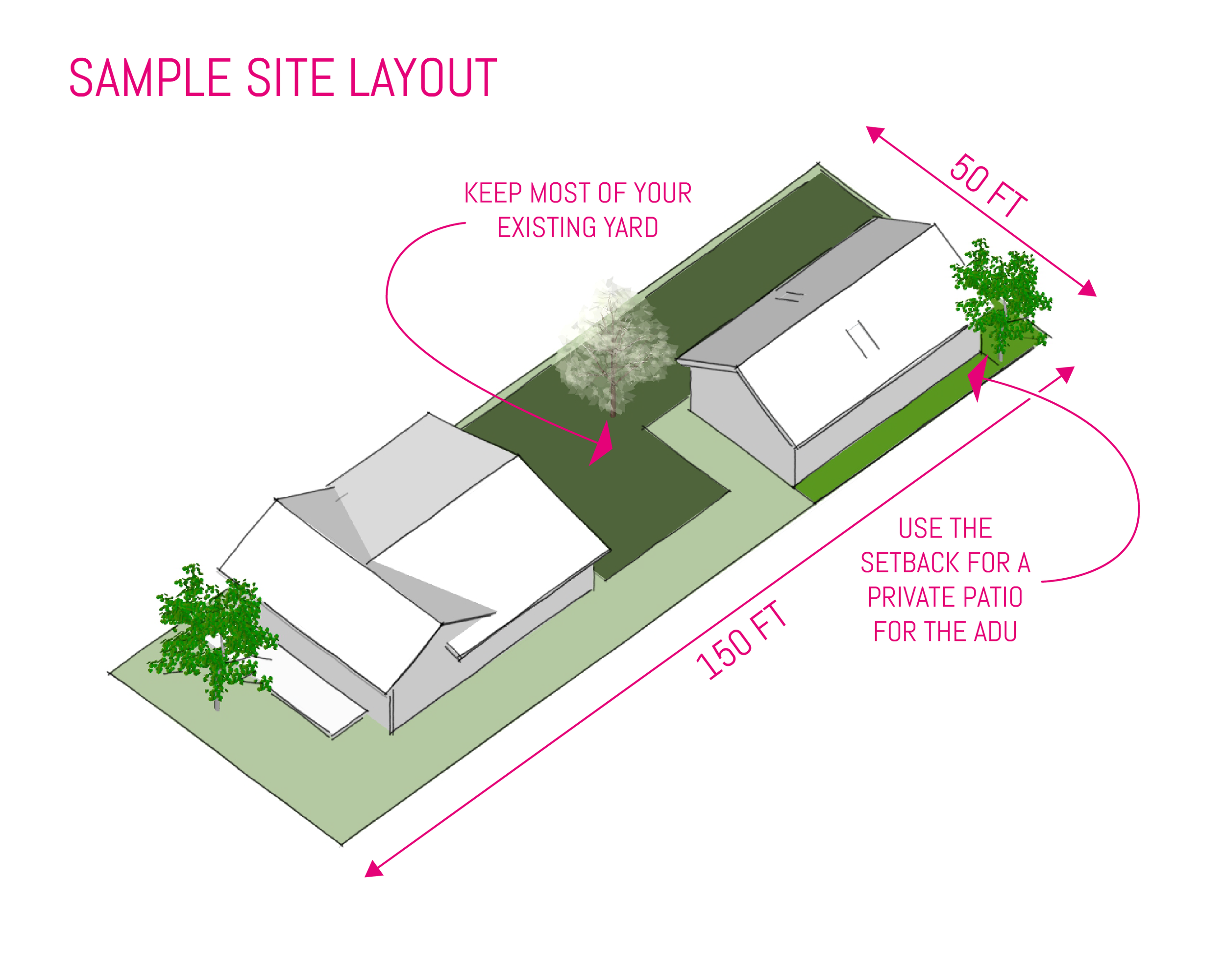 LAYOUT OPTION_STEP-ADU-1-01.png