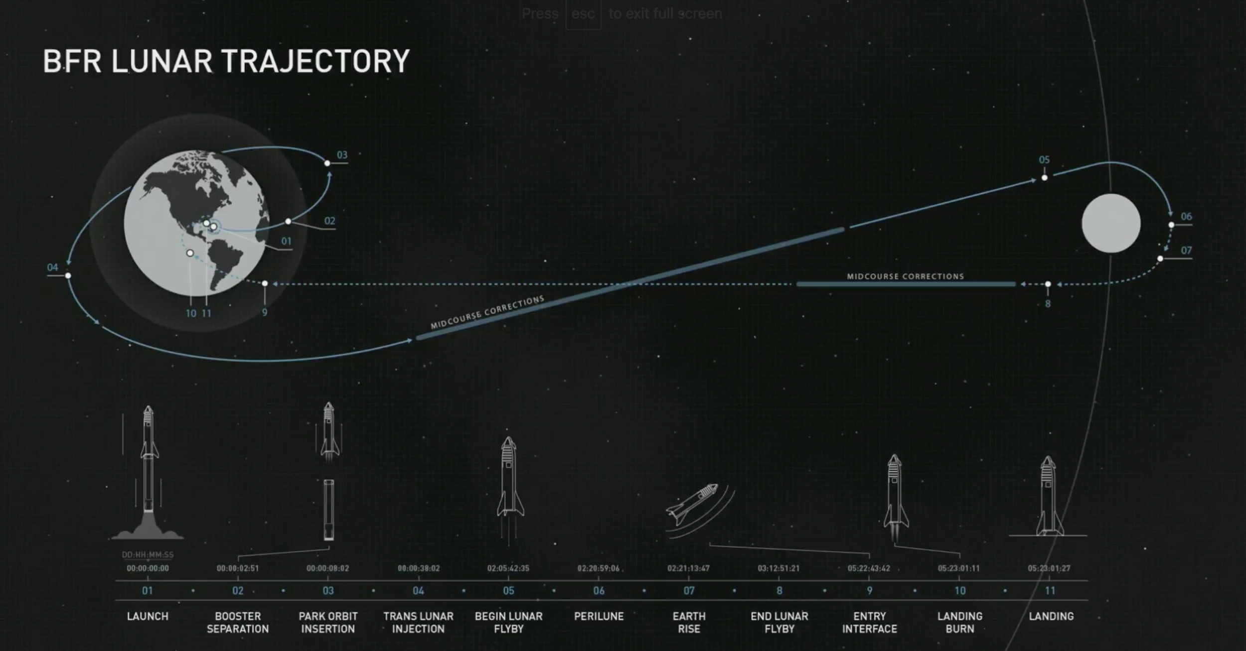 Graphic from SpaceX.