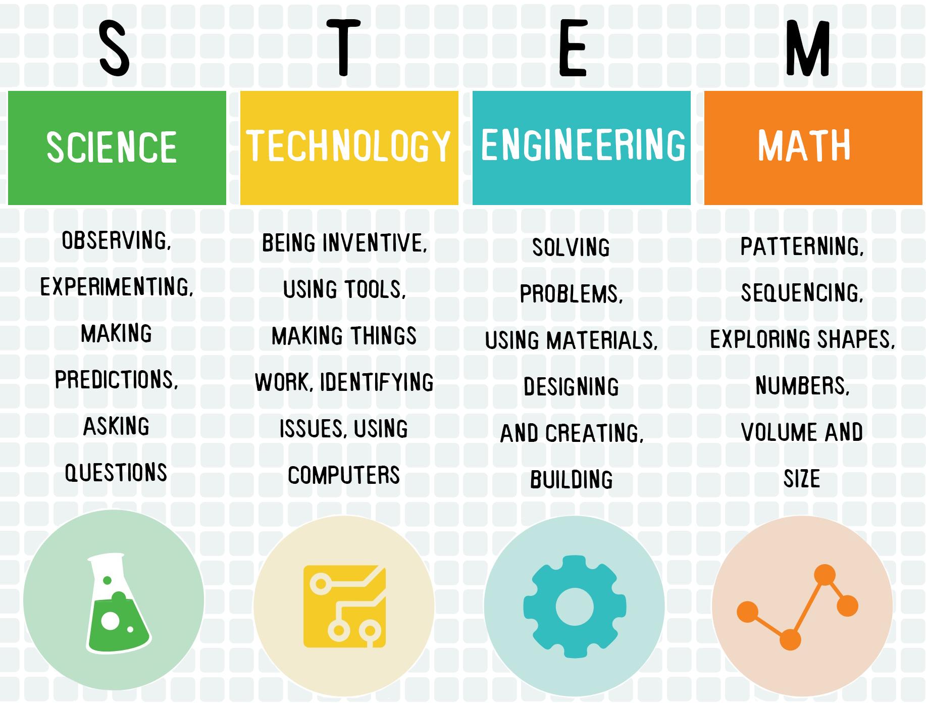 STEM-page.jpg