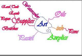 Mind-Map-for-Art.jpg