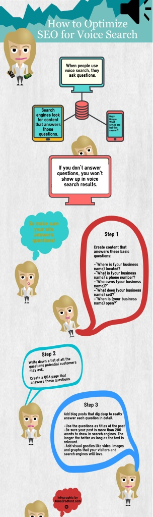 How to Optimize SEO for Voice Search Infographic