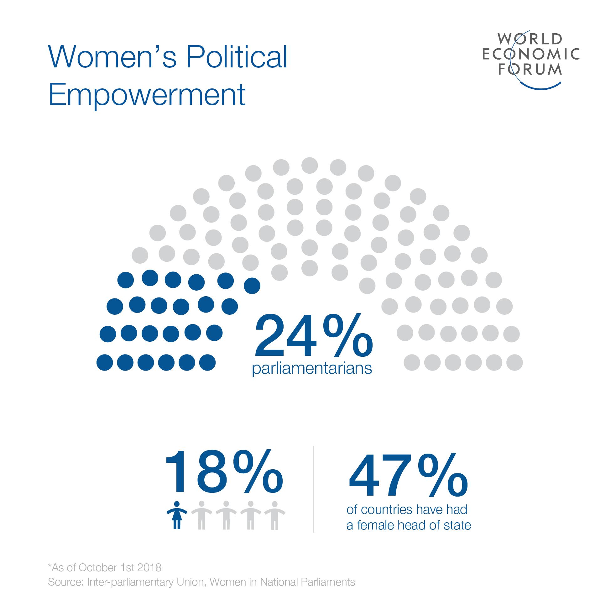 GenderGap_2018_2018_political-1.png