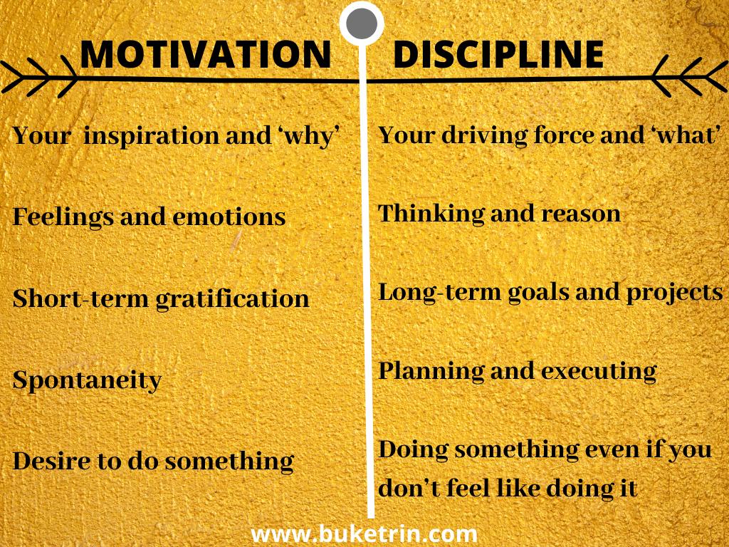 self discipline motivation