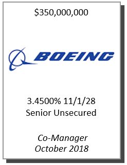 boeing oct2018.PNG