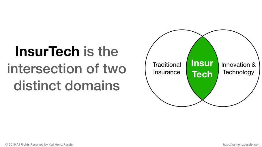 What is Insurtech - InsurTech Is the Intersection of two Distinct Domains - Karl Heinz Passler.png