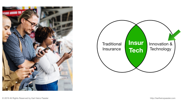 What is Insurtech - Innovation and technology - Karl Heinz Passler.png