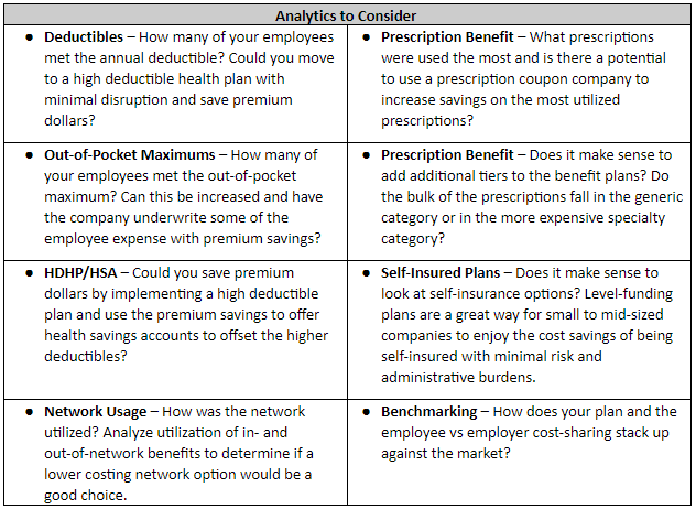 Health Ins Analytics Table.PNG
