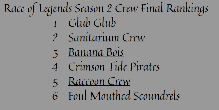 updated 7/1/19 - Accurate through the end of season 2