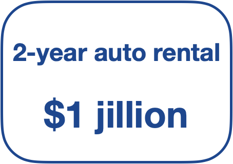 Renting-a-car-for-two-years-expensive-irrational-dumb