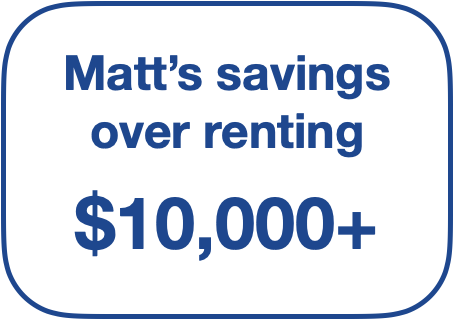 Australian-Matt-saved-more-than-10000-dollars-buying-a-campervan-instead-of-renting-one