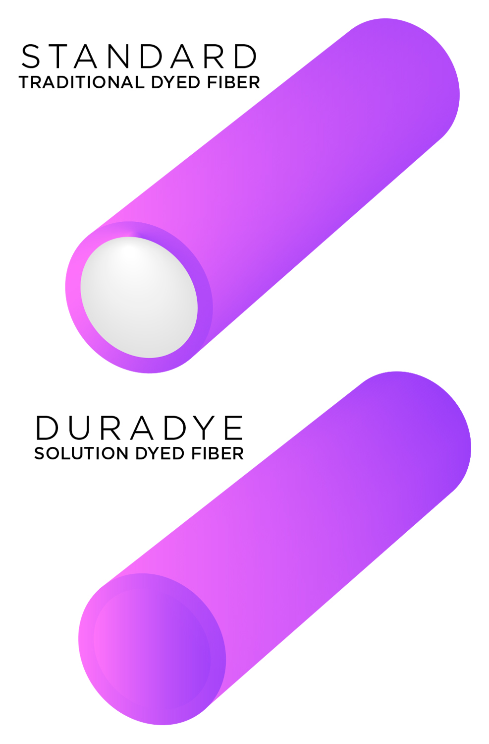 Duradye Fabric Illustrations Contoura.jpg