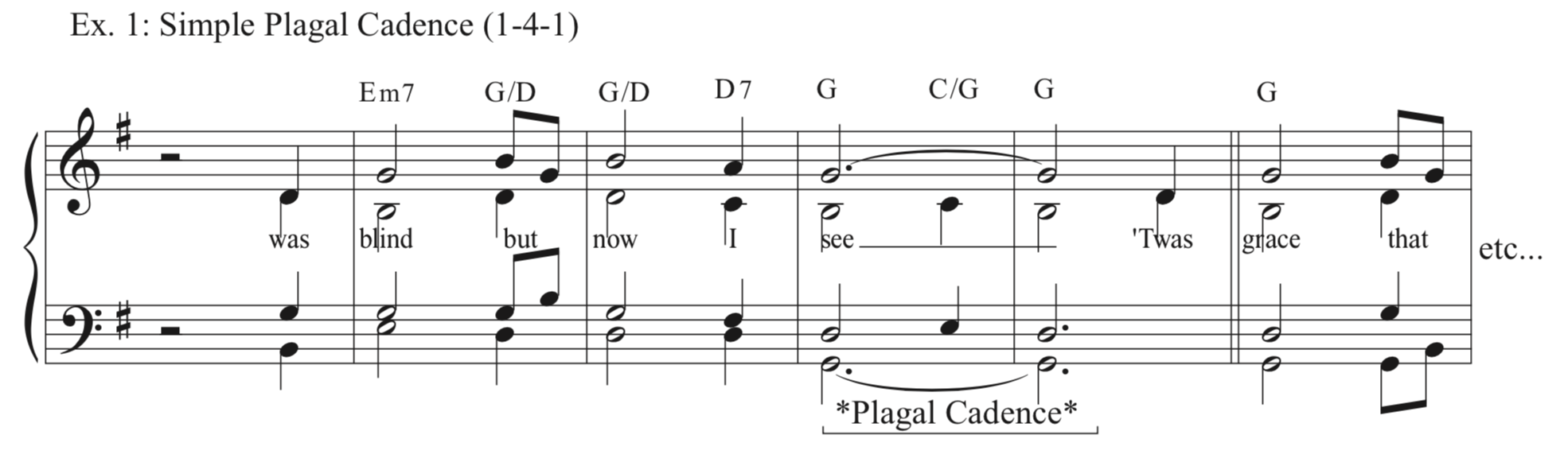 Ex. 1 - Simple Plagal Cadence - Plagal is just a fancy word for a 4-1 cadence. I use this one frequently-maybe too frequently. This simple cadence should be a church musician's best friend, whether you play in traditional, contemporary, or blended worship.