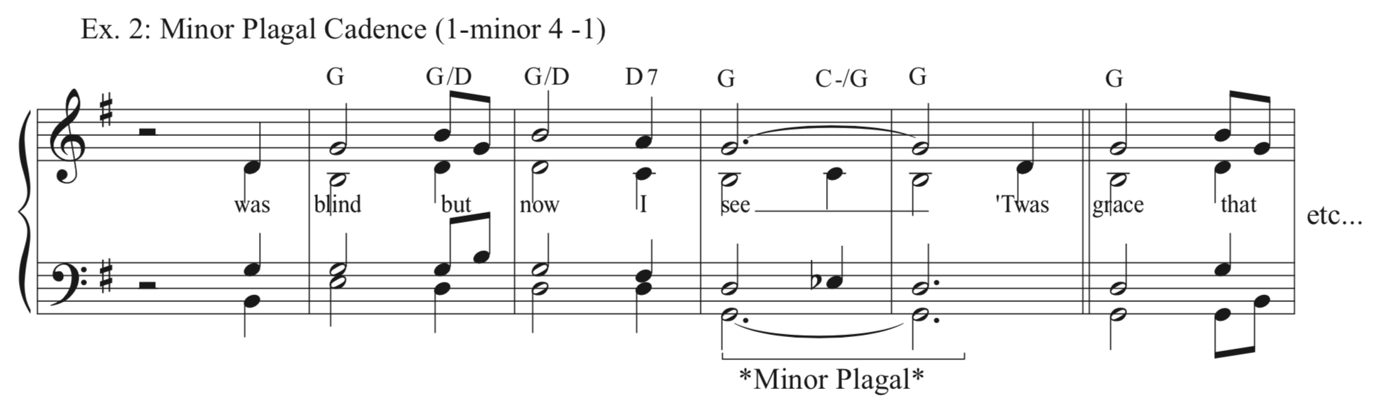Ex. 2 - Minor Plagal Cadence - For when you've played too many simple plagal cadences and want to spice things up a little. I particularly like using this at the end of a hymn as the final cadence.
