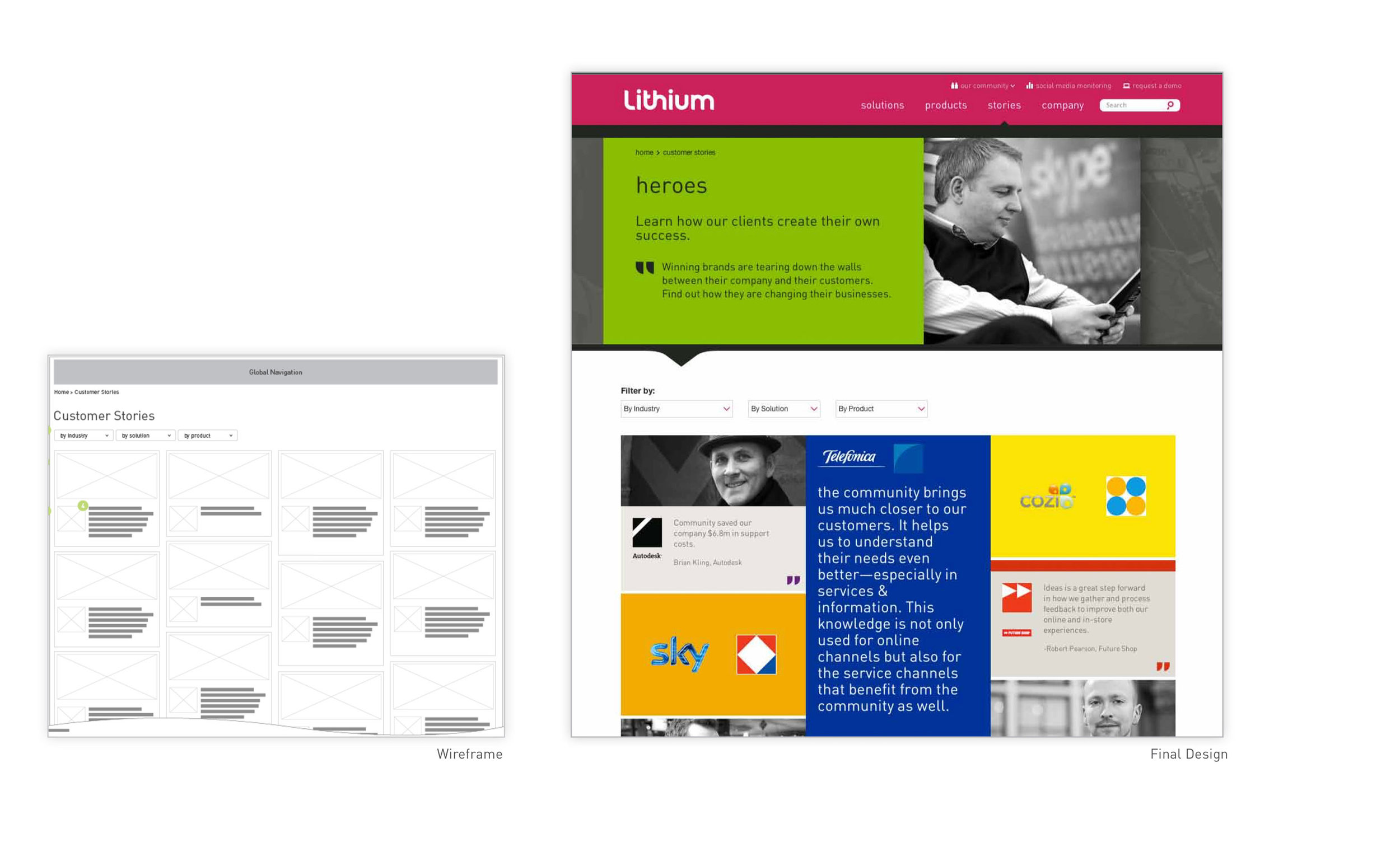 Multi-faceted Stories - Lithium had a powerful brand story to tell, but the homepage lacked a messaging platform to tell that story. With the new homepage design, the Lithium brand is extended to an interactive interface, allowing many types of messages to be shared with users as soon as they arrive on Lithium's site.