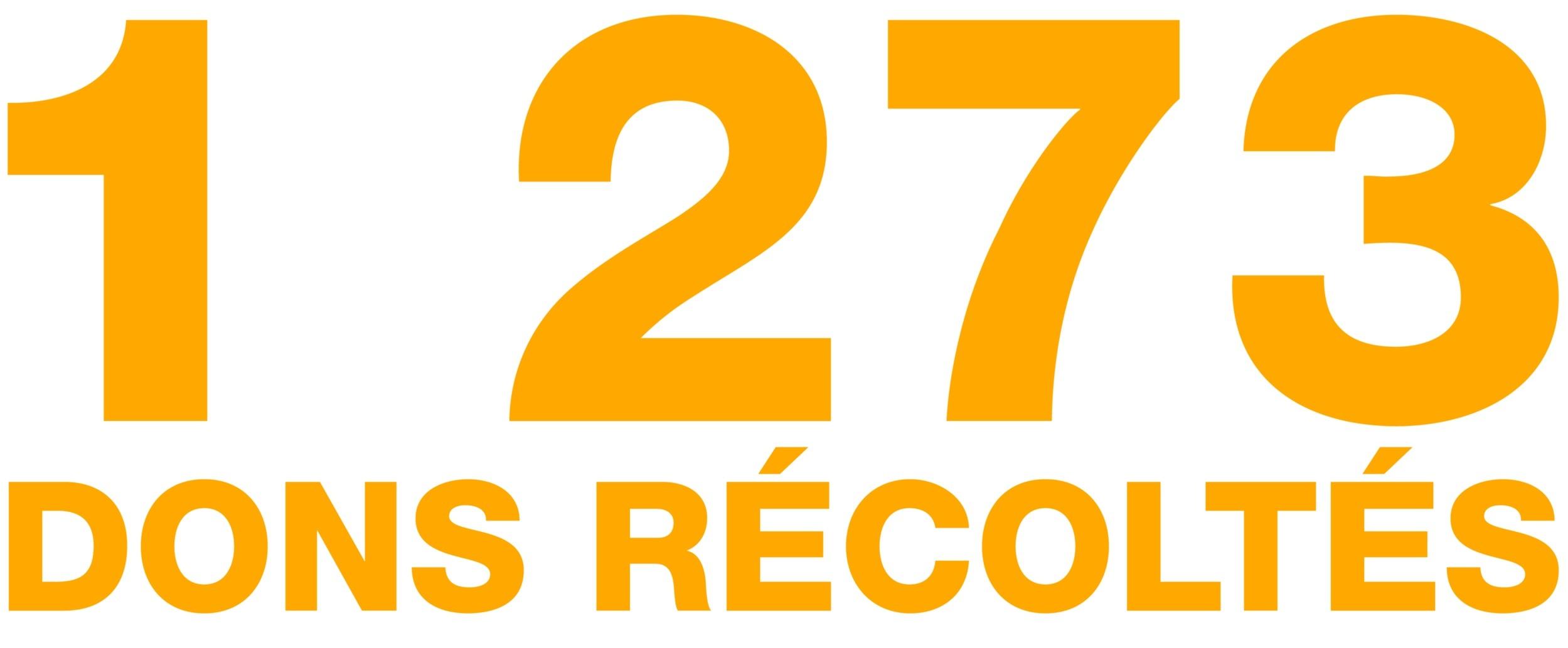Avec l'association Règles élémentaires, une grande collecte de dons a été organisée en 2019. Au total, 1 273 produits d'hygiène intime ont été redistribués aux femmes en situation précaire.