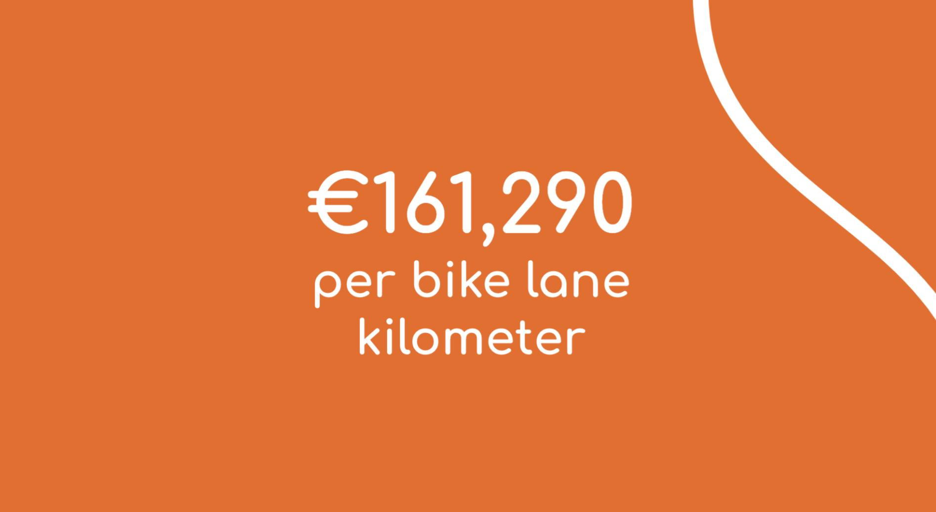 Huge Costs of Creating Physical Bike Paths