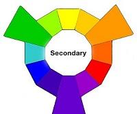Secondary_colors-lrg - Copy.jpg