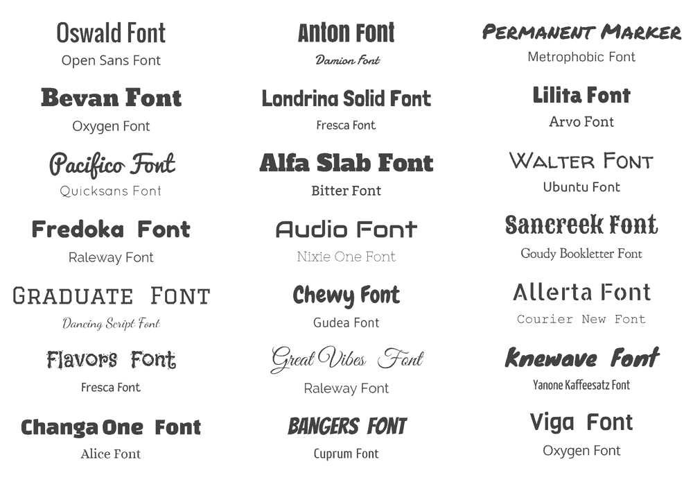 Using 2 different fonts that go well together can greatly improve the look of your website.