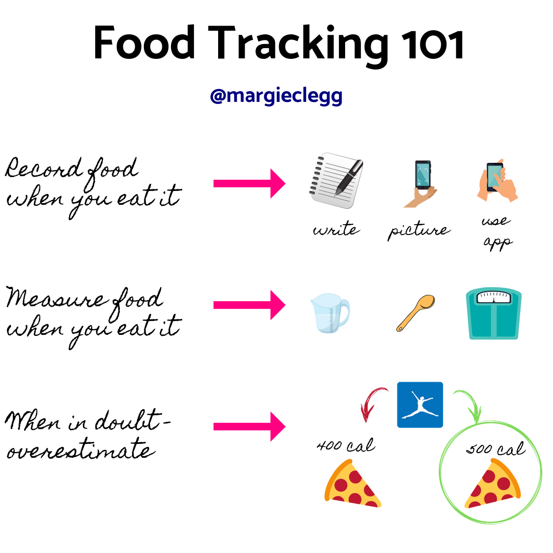 Food Tracking 101.png