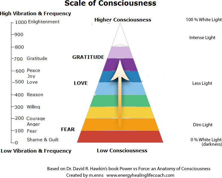 MyScale-Consciousness.jpg