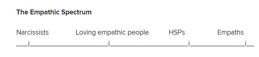 the-empathic-spectrum.jpg