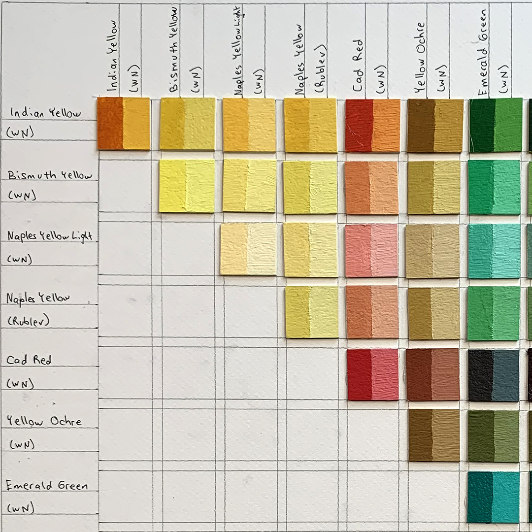 Here is a sample of my color chart.