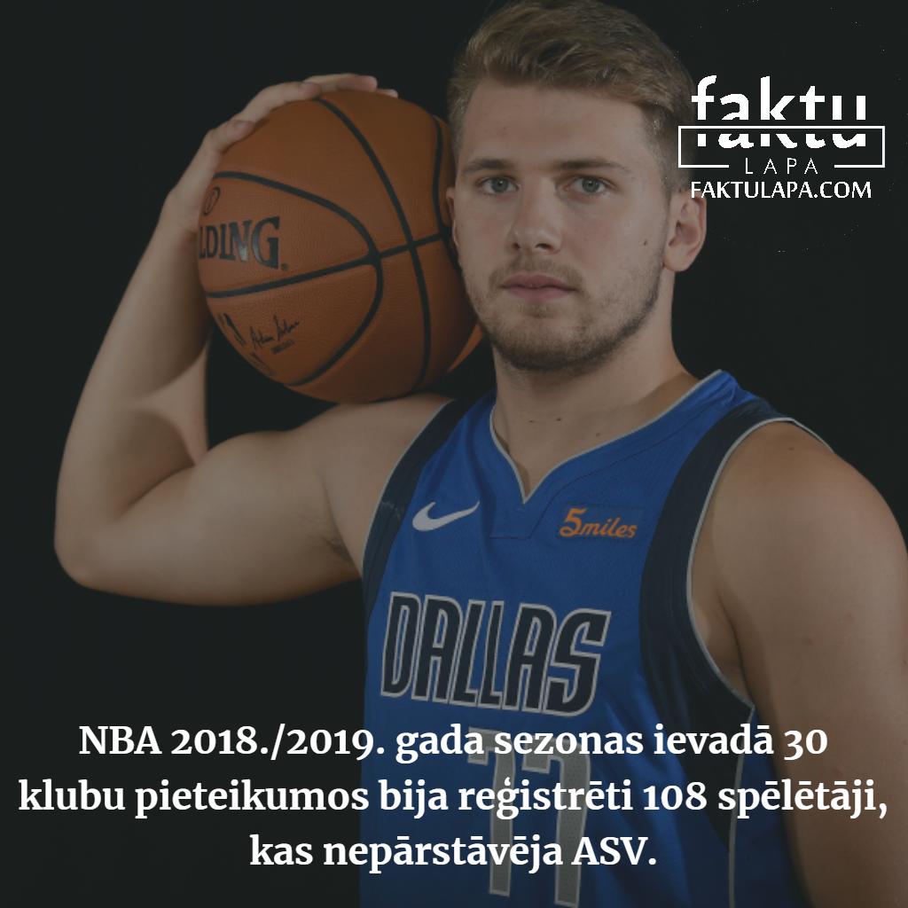 NBA starptautisko spēlētāju skaits.png