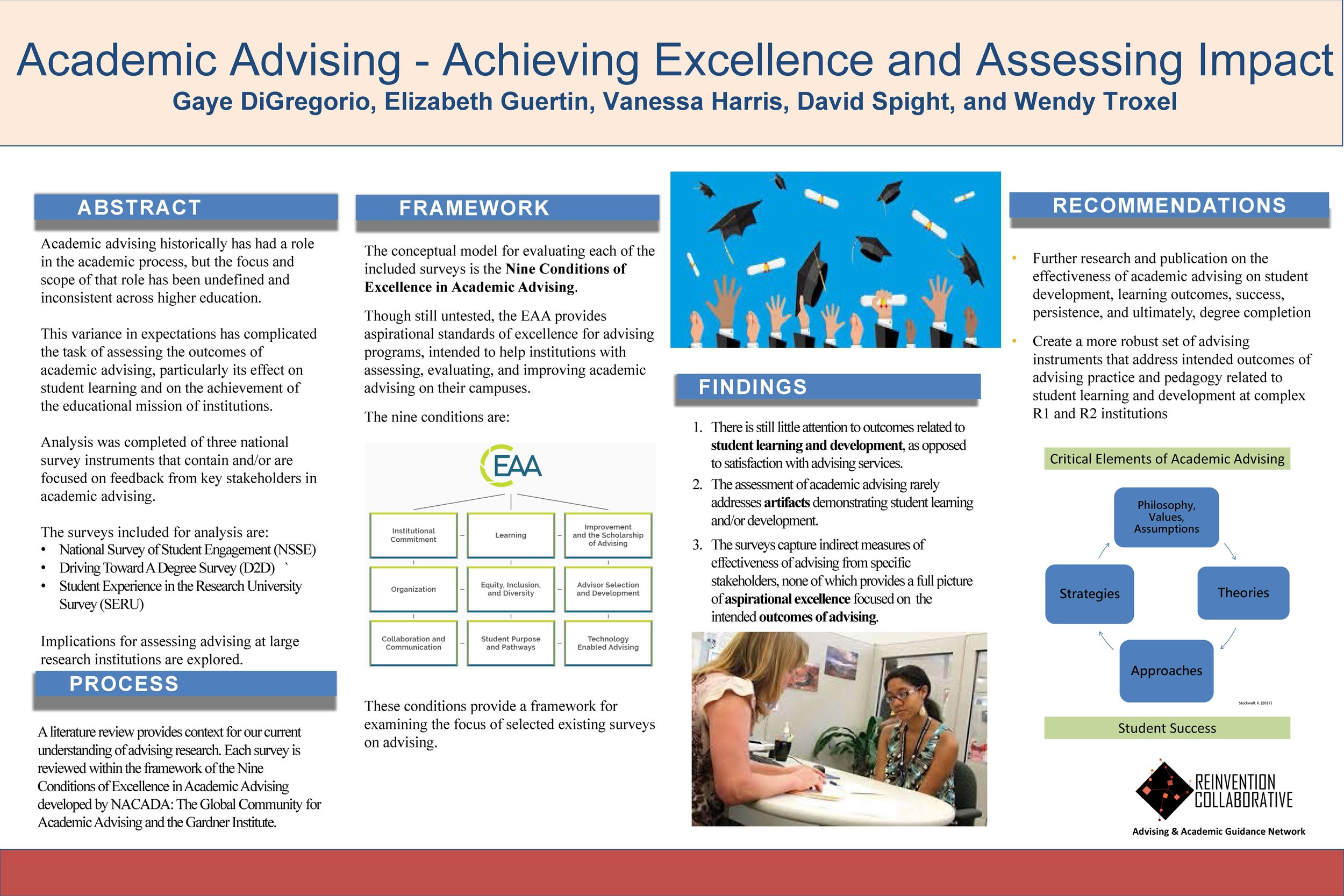 Academic Advising_Achieving Excellence and Assessing Impact_ Reinvention-Collab-Natl-Conf-Poster_ FINAL_Oct 18 2018.jpg