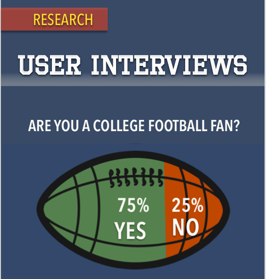 First, we sent out screener survey's to find interview participants -