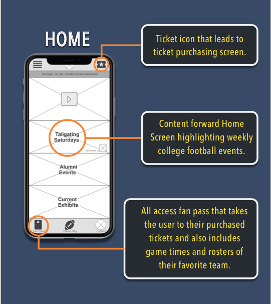 Features highlight: - The ticket icon is in the upper right corner because that will engage fans more easily with the CFHOF and align with the business needs to increase engagement with ticket sales