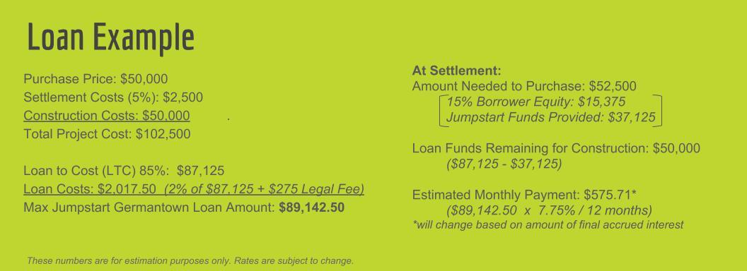 Loan Example (1).jpg