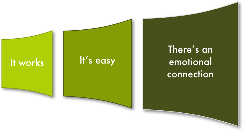 Active Thinking Graphics.png