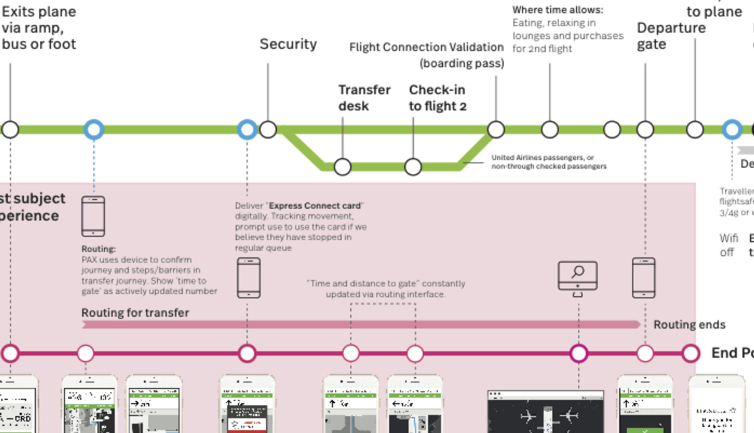 Service Design.jpg