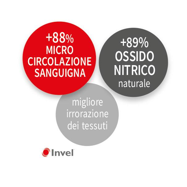 BENEFICI BOXER INTIMO INVEL - L'azione della Bio-Ceramica stimola la produzione di Ossido Nitrico e promuove la micro-circolazione del sangue