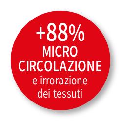 I capi funzionali Invel aumentano dell'88% la microcircolazione e irrorazione dei tessuti