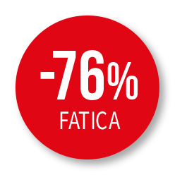 MIG3-riduce-la-fatica.png
