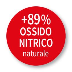 I capi bio-funzionali aumentano la produzione di ossido nitrico dell'89%