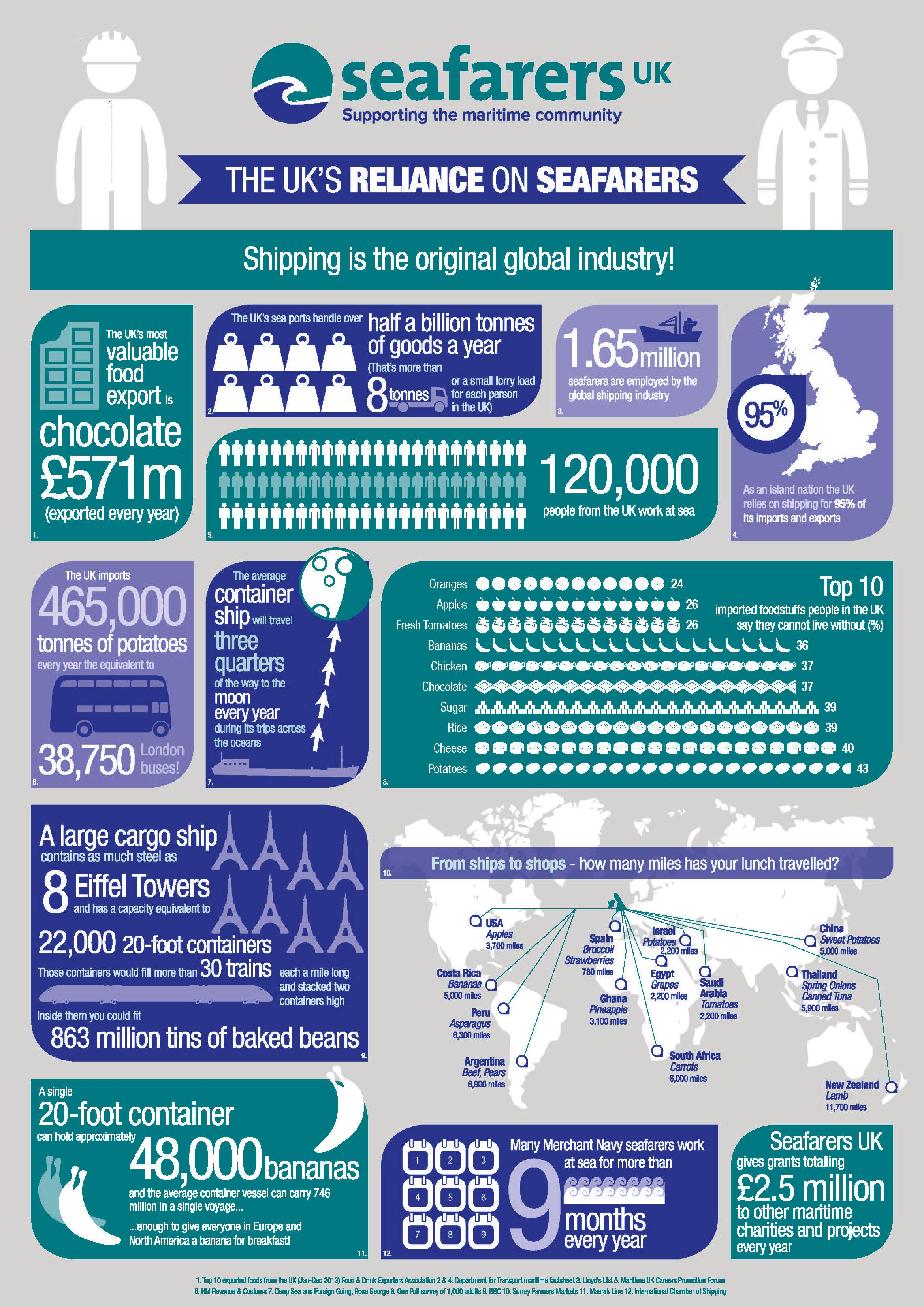 The-UK's-Reliance-on-Seafarers-A4-PDF-2.jpg
