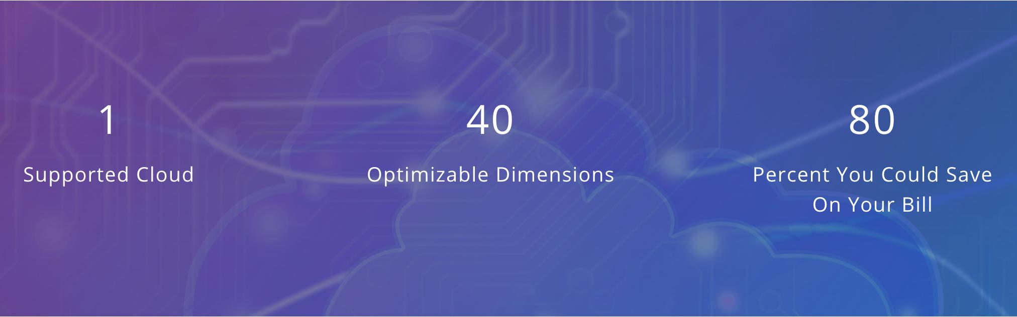 cloud optimization as a service